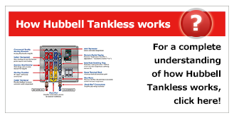 Hubbell Tankless Explained